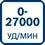 Макс. число ударов: 27.000 уд/мин